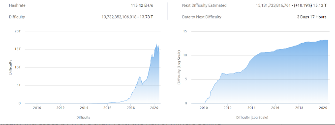 Screenshot_2020-06-13 Bitcoin Price Volatility Expected as 10% Mining Difficulty Adjustment Lo...png