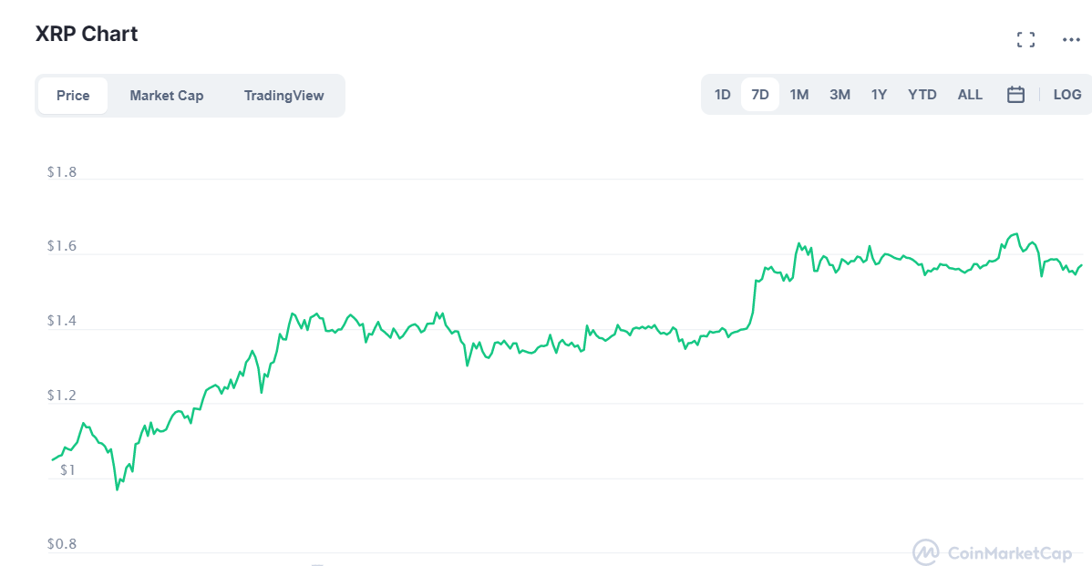xrp-chart.png